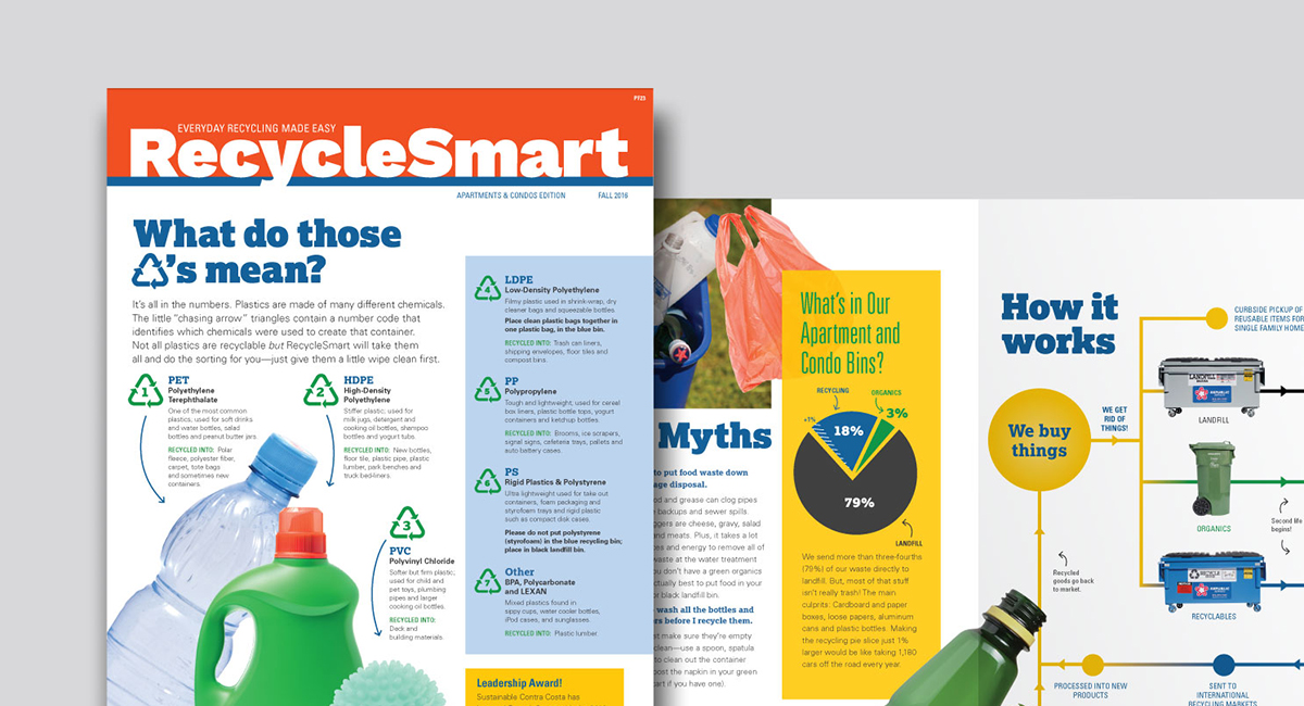 RecycleSmart Newsletter
