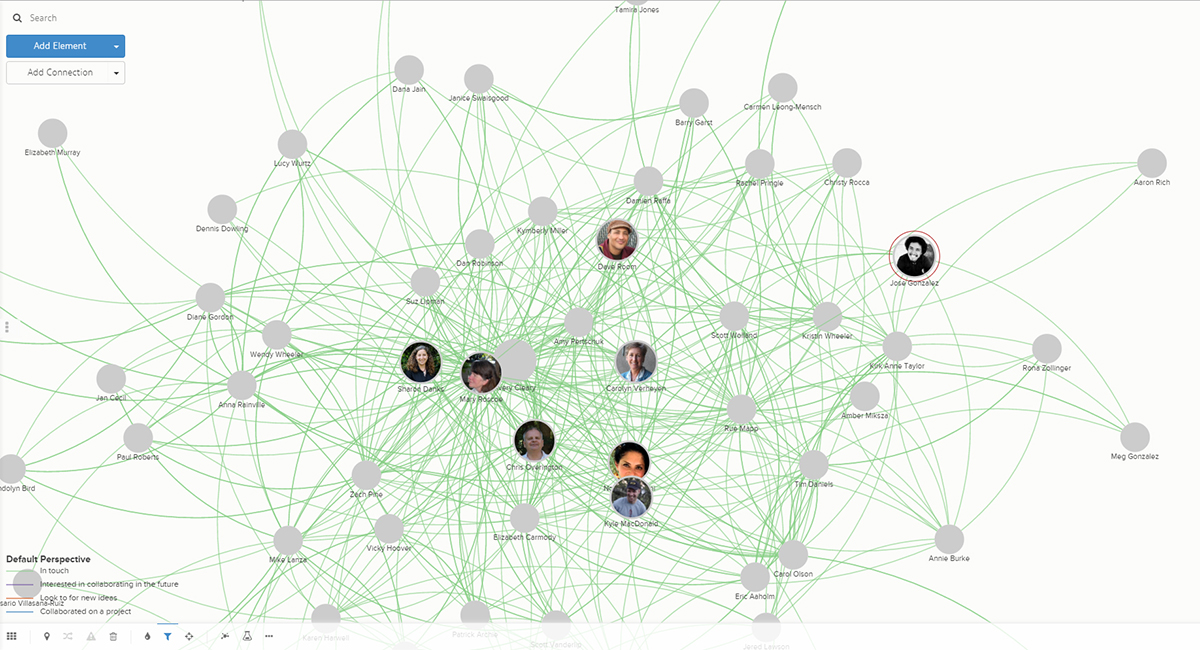 Social Network Map