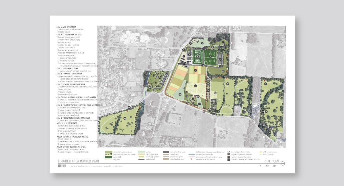 Luscher Farm Master Plan