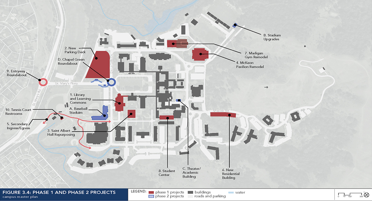 Saint Mary's Campus Master Plan