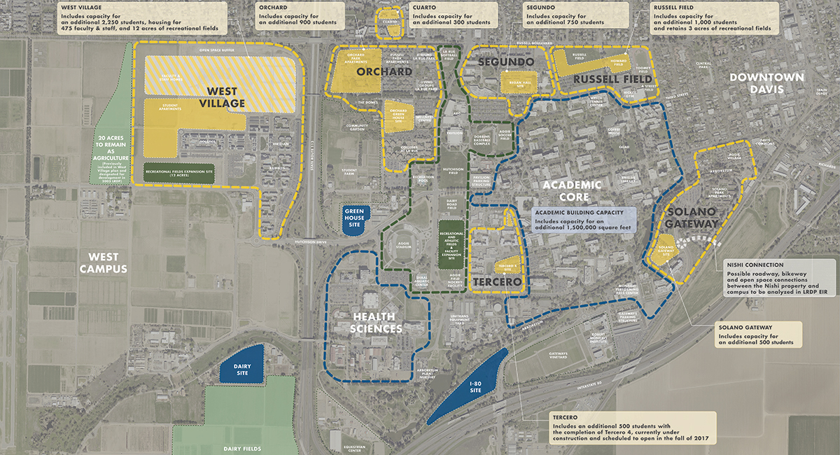 UC Davis Long Range Development Plan