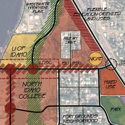 Coeur d'Alene Education Corridor Master Plan